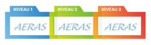Avis Convention AERAS Assurance crédit emprunteurs malades niveau 2
